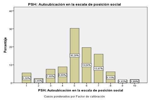 Fuente: elaboración Observatorio Económico y Social con base a datos PISAC NEA
