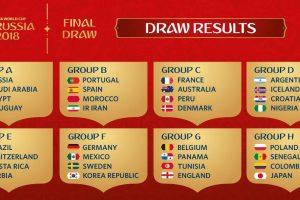 Expectativas y realidades de las 32 selecciones de fútbol que participarán en Rusia