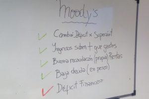 Moody's ratificó la nota de Misiones y destacó que pasó de gastar más y recaudar menos, a gastar menos y recaudar más