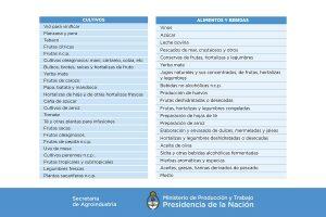 Macri anunció que las pymes de las economías regionales no pagarán cargas laborales por sueldos de hasta $17.500