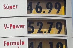 La venta de naftas cayó 6,1 por ciento en Misiones