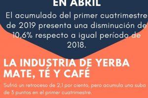 La industria cayó 8,8% en abril y completó un año de bajas