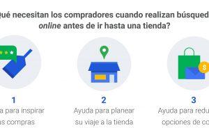 Cómo la búsqueda móvil impulsa la experiencia de compra en la tienda