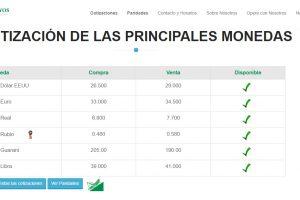 Bueno para atenuar asimetrías: El peso no para de bajar contra el guaraní, ya perforó el piso de los GPY$ 200