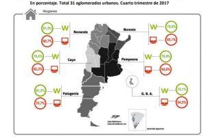 Posadas es la ciudad con mayor conectividad de internet en los hogares del NEA
