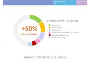 ¿Quiénes ganan y quiénes pierden con la devaluación? El nuevo perfil de la economía argentina