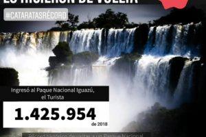 La hazaña se repite: Cataratas conquista un nuevo récord histórico