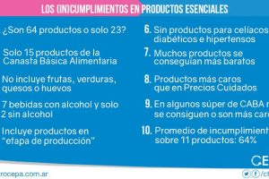 ¿Son esenciales los productos esenciales?