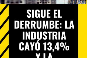 Sigue el derrumbe: la industria cayó 13,4% y la construcción 12,3%