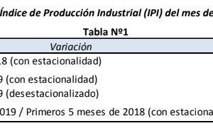 La industria mostró en mayo una mejora mensual del 1,8% desestacionalizada